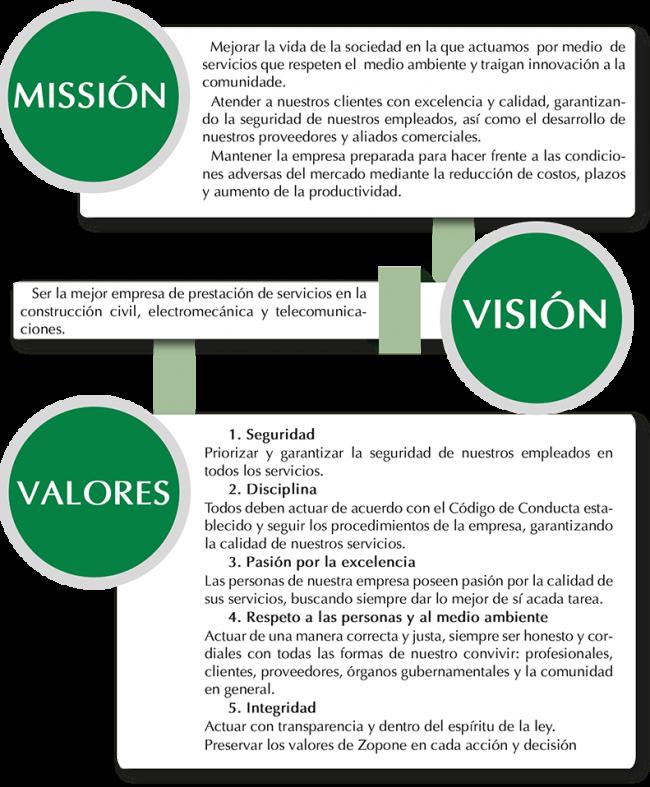 mission-vision-valores-esp